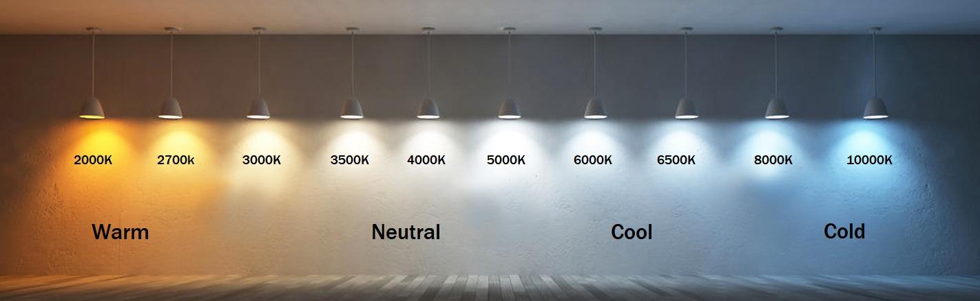 Understanding Lumens vs Kelvin | LED Lighting Wholesale Inc Blog